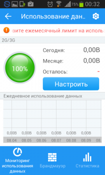 360 Security Aнтивирус Очистка 3.5.1
